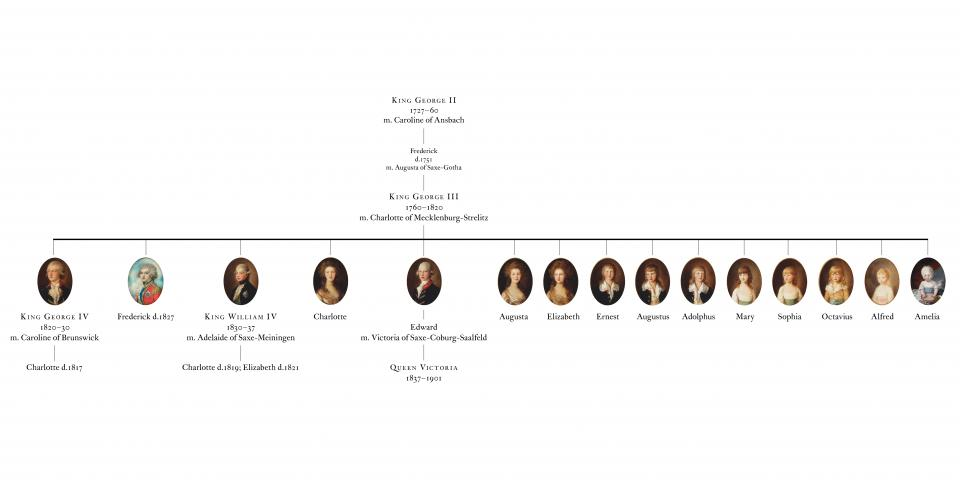 George III and Queen Charlotte family tree